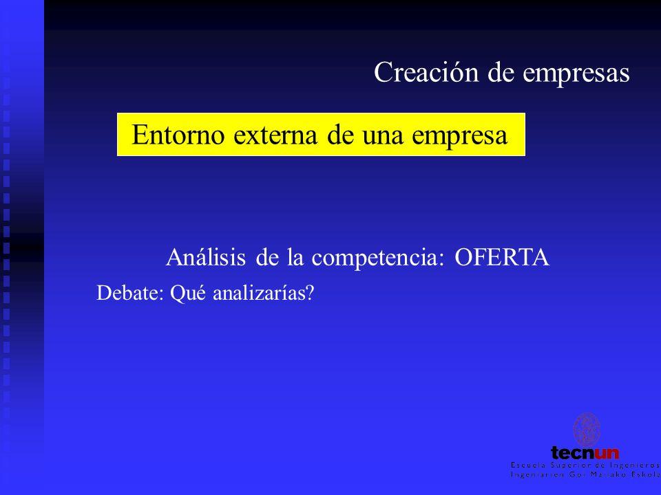 Creación de empresas Entorno externa de una empresa Análisis de la competencia: OFERTA Debate: Qué analizarías?
