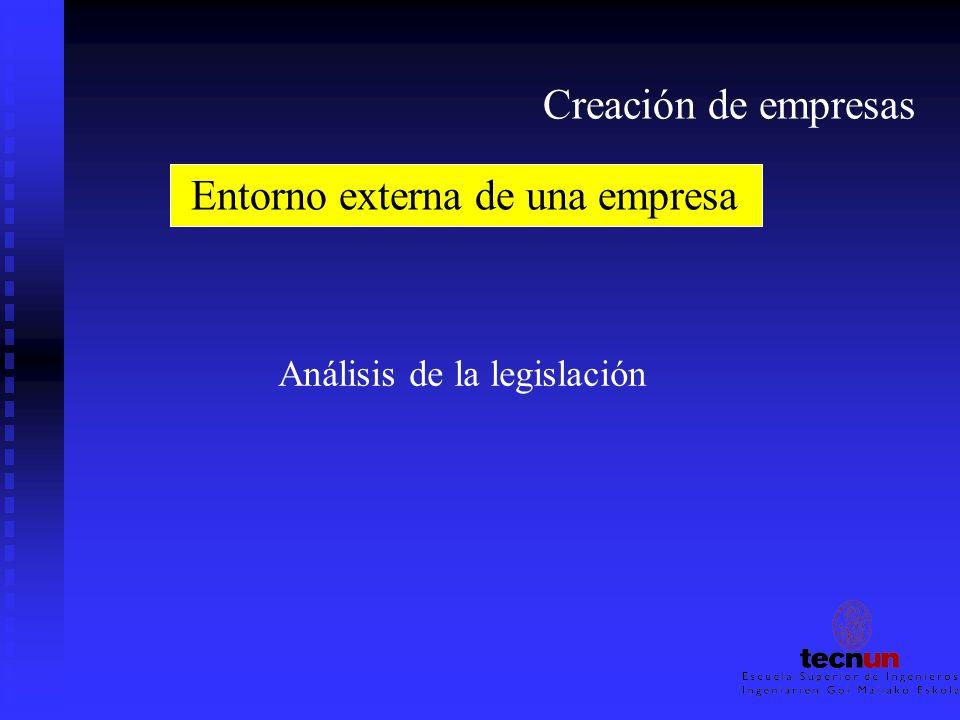 Creación de empresas Entorno externa de una empresa Análisis de la legislación