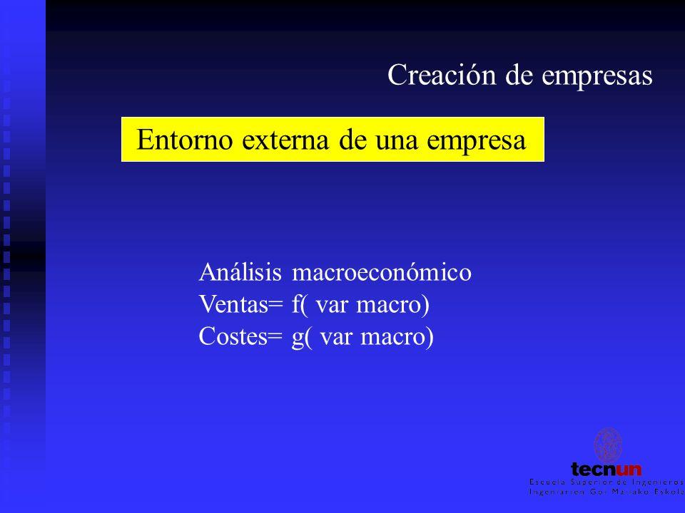 Creación de empresas Entorno externa de una empresa Análisis macroeconómico Ventas= f( var macro) Costes= g( var macro)
