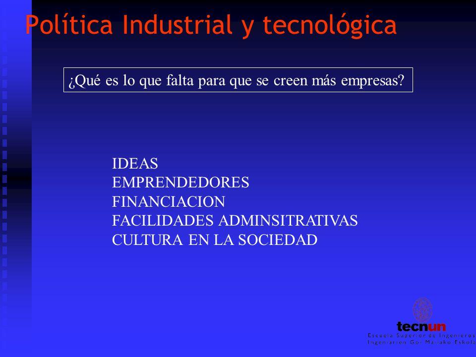 Política Industrial y tecnológica ¿Qué es lo que falta para que se creen más empresas? IDEAS EMPRENDEDORES FINANCIACION FACILIDADES ADMINSITRATIVAS CU