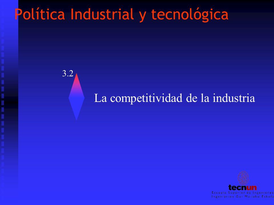 Política Industrial y tecnológica 3.2 La competitividad de la industria