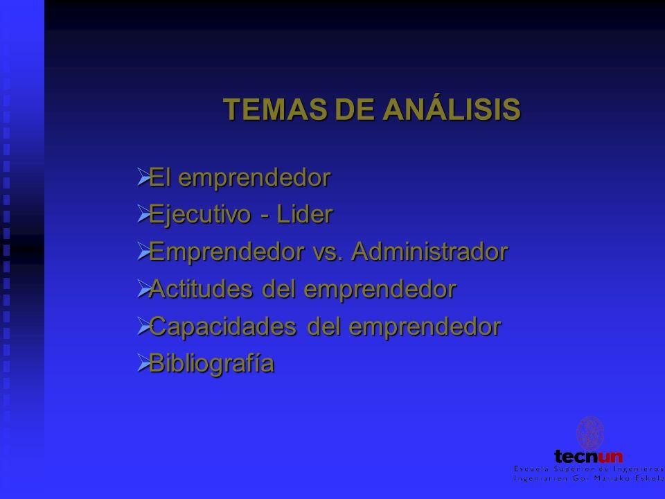TEMAS DE ANÁLISIS El emprendedor El emprendedor Ejecutivo - Lider Ejecutivo - Lider Emprendedor vs. Administrador Emprendedor vs. Administrador Actitu