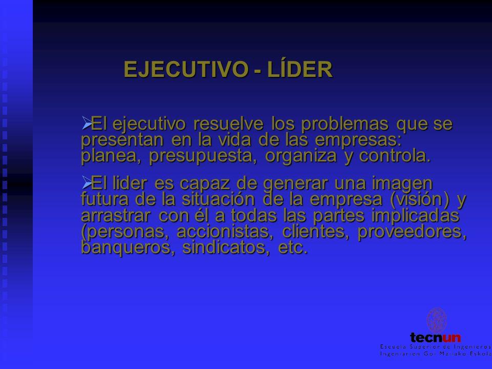 EJECUTIVO - LÍDER El ejecutivo resuelve los problemas que se presentan en la vida de las empresas: planea, presupuesta, organiza y controla. El ejecut
