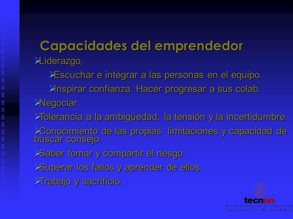 Capacidades del emprendedor Capacidades del emprendedor Liderazgo, Liderazgo, Escuchar e integrar a las personas en el equipo. Escuchar e integrar a l