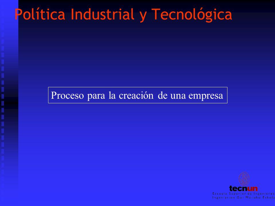 Política Industrial y Tecnológica Proceso para la creación de una empresa