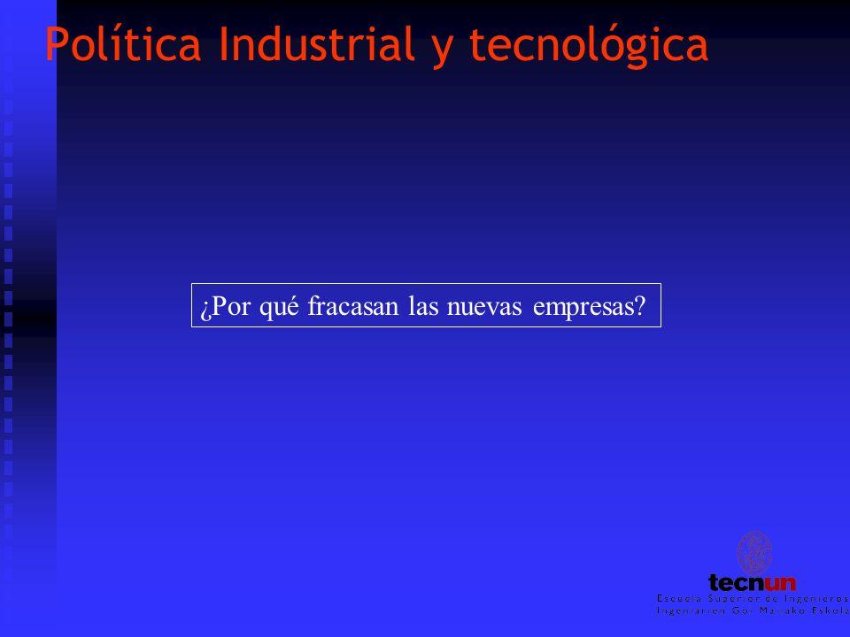 Política Industrial y tecnológica ¿Por qué fracasan las nuevas empresas?