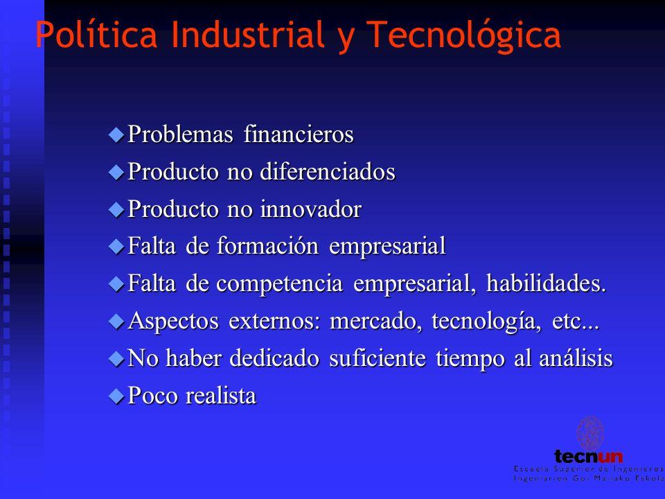 Política Industrial y Tecnológica u Problemas financieros u Producto no diferenciados u Producto no innovador u Falta de formación empresarial u Falta
