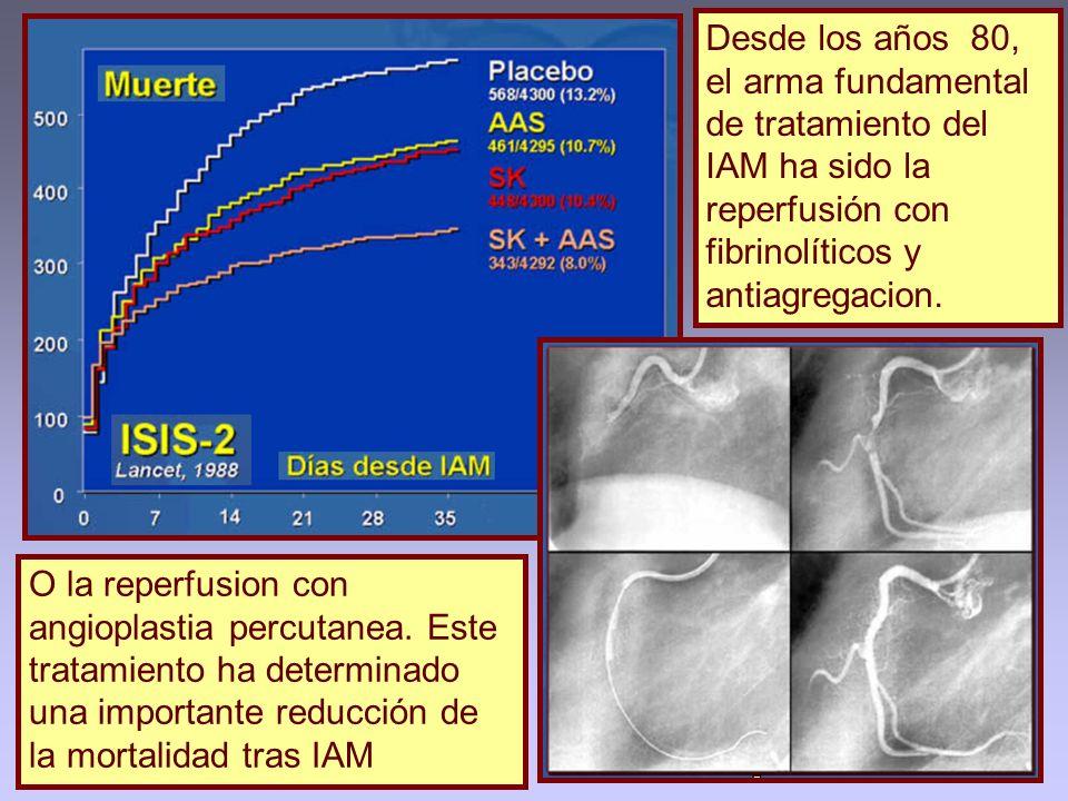 Desde los años 80, el arma fundamental de tratamiento del IAM ha sido la reperfusión con fibrinolíticos y antiagregacion. O la reperfusion con angiopl