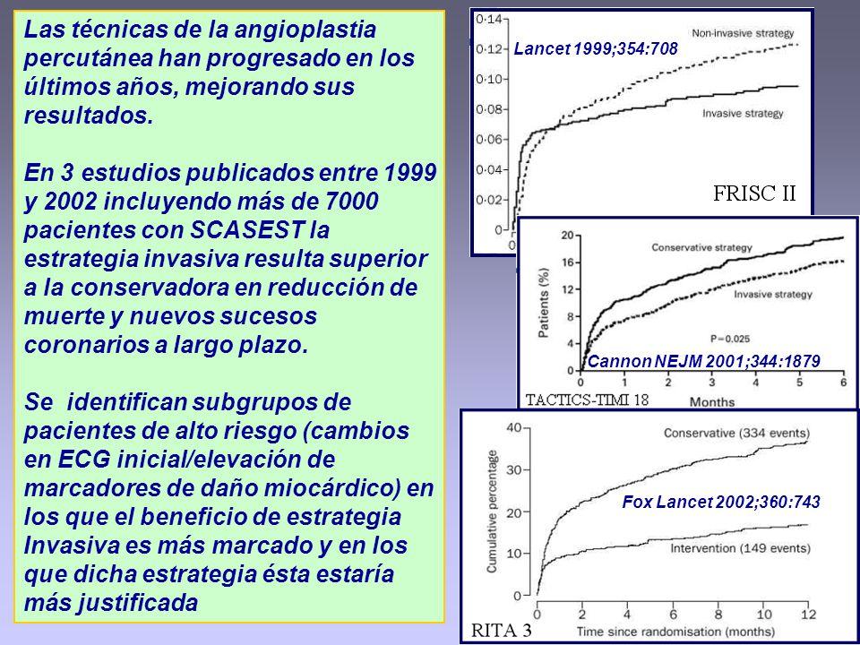 Las técnicas de la angioplastia percutánea han progresado en los últimos años, mejorando sus resultados. En 3 estudios publicados entre 1999 y 2002 in