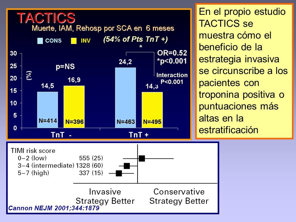 Cannon NEJM 2001;344:1879 En el propio estudio TACTICS se muestra cómo el beneficio de la estrategia invasiva se circunscribe a los pacientes con trop