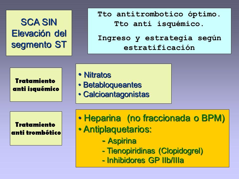 SCA SIN Elevación del segmento ST Tto antitrombotico óptimo. Tto anti isquémico. Ingreso y estrategia según estratificación Tratamiento anti trombótic