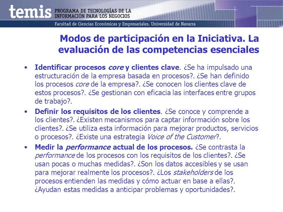 Modos de participación en la Iniciativa. La evaluación de las competencias esenciales Identificar procesos core y clientes clave. ¿Se ha impulsado una