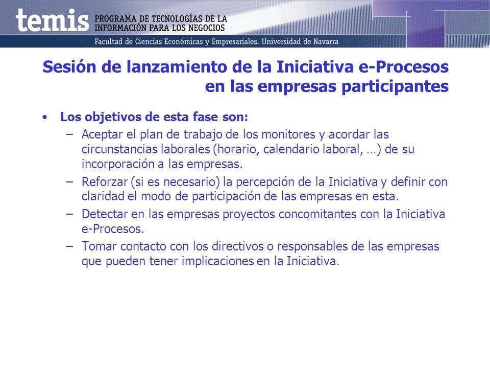Sesión de lanzamiento de la Iniciativa e-Procesos en las empresas participantes Los objetivos de esta fase son: –Aceptar el plan de trabajo de los monitores y acordar las circunstancias laborales (horario, calendario laboral, …) de su incorporación a las empresas.
