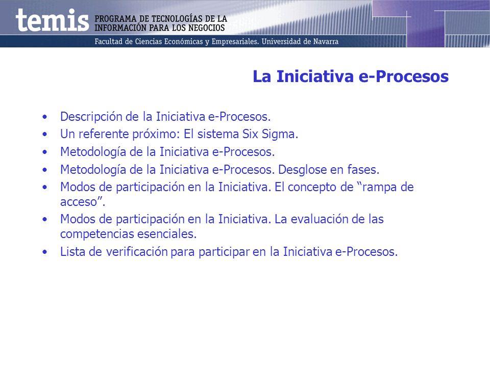 La Iniciativa e-Procesos Descripción de la Iniciativa e-Procesos. Un referente próximo: El sistema Six Sigma. Metodología de la Iniciativa e-Procesos.