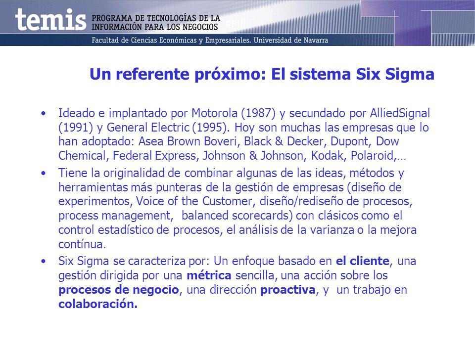 Un referente próximo: El sistema Six Sigma Ideado e implantado por Motorola (1987) y secundado por AlliedSignal (1991) y General Electric (1995). Hoy