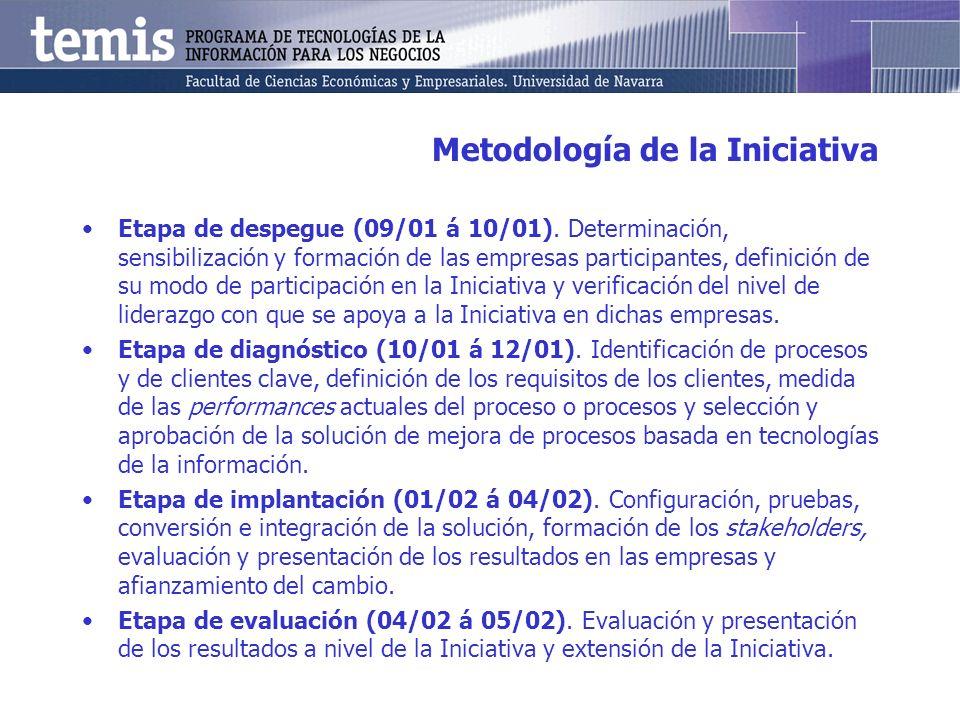 Metodología de la Iniciativa Etapa de despegue (09/01 á 10/01). Determinación, sensibilización y formación de las empresas participantes, definición d