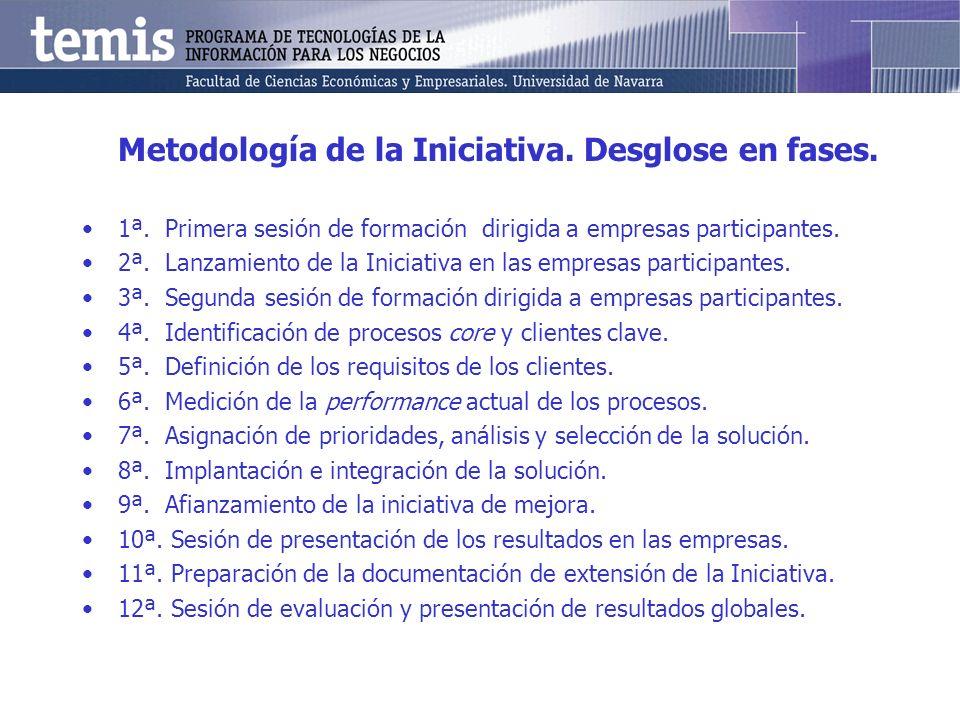 Metodología de la Iniciativa. Desglose en fases. 1ª.