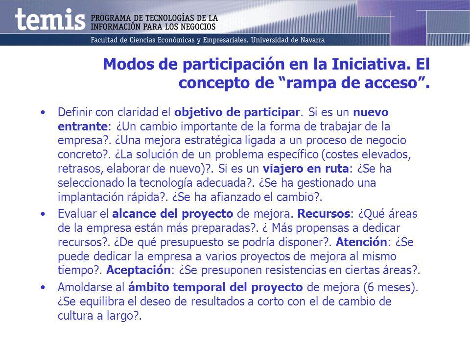 Modos de participación en la Iniciativa. El concepto de rampa de acceso. Definir con claridad el objetivo de participar. Si es un nuevo entrante: ¿Un