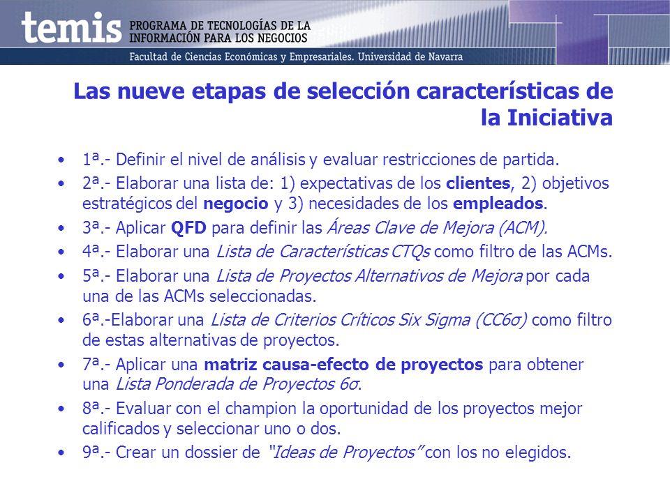 Las nueve etapas de selección características de la Iniciativa 1ª.- Definir el nivel de análisis y evaluar restricciones de partida. 2ª.- Elaborar una