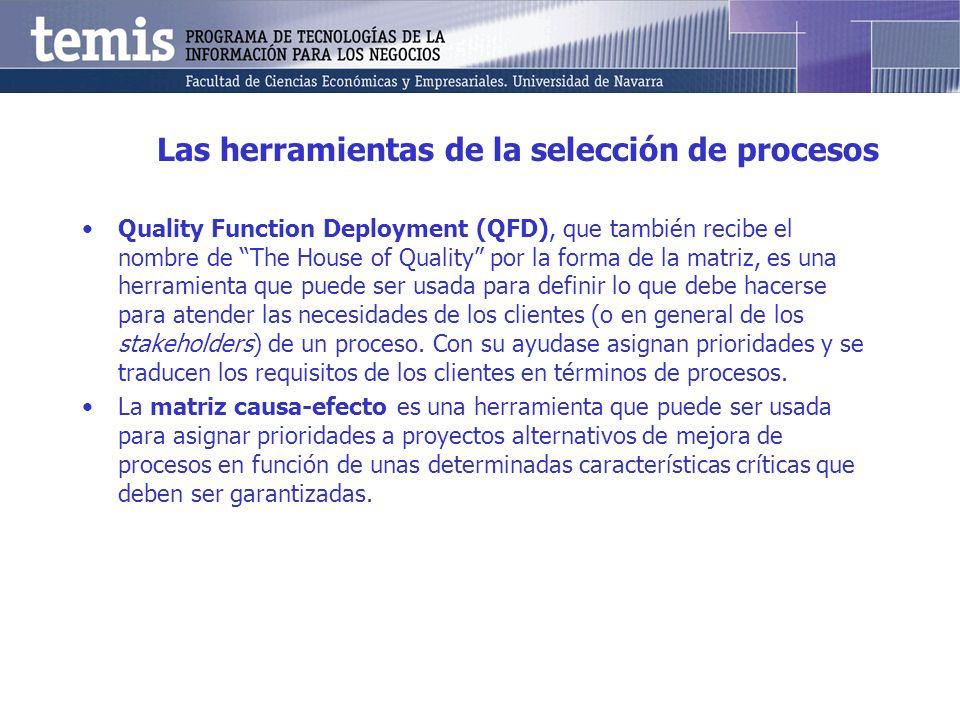 Las herramientas de la selección de procesos Quality Function Deployment (QFD), que también recibe el nombre de The House of Quality por la forma de la matriz, es una herramienta que puede ser usada para definir lo que debe hacerse para atender las necesidades de los clientes (o en general de los stakeholders) de un proceso.