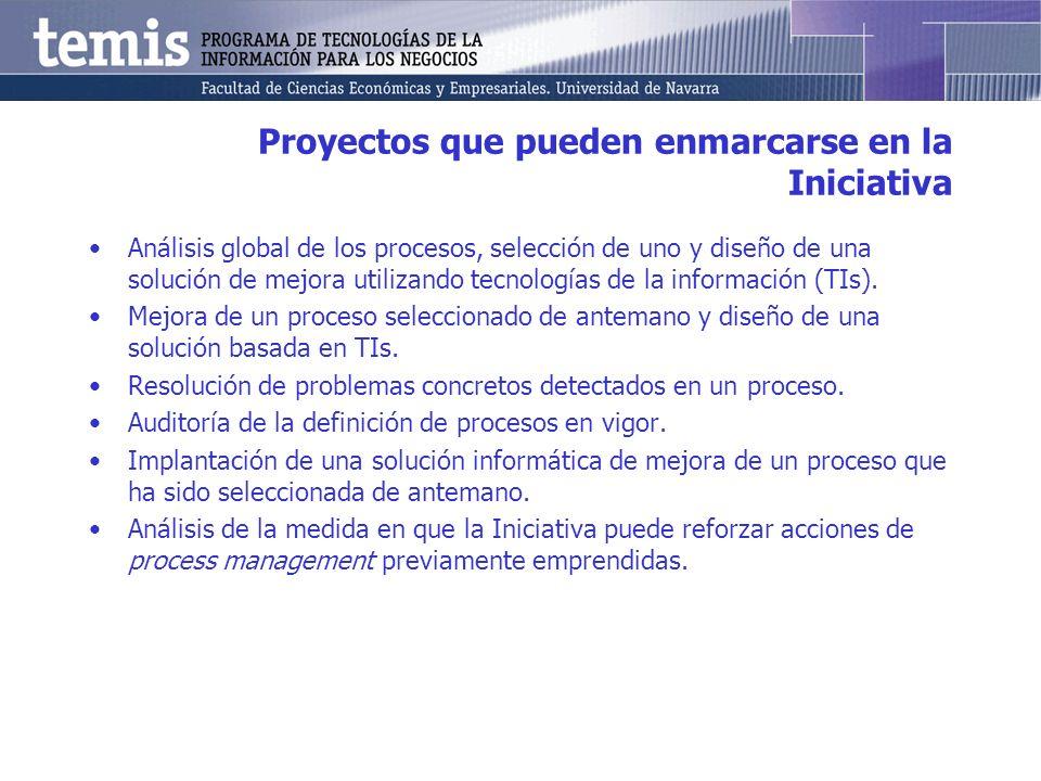 Proyectos que pueden enmarcarse en la Iniciativa Análisis global de los procesos, selección de uno y diseño de una solución de mejora utilizando tecnologías de la información (TIs).