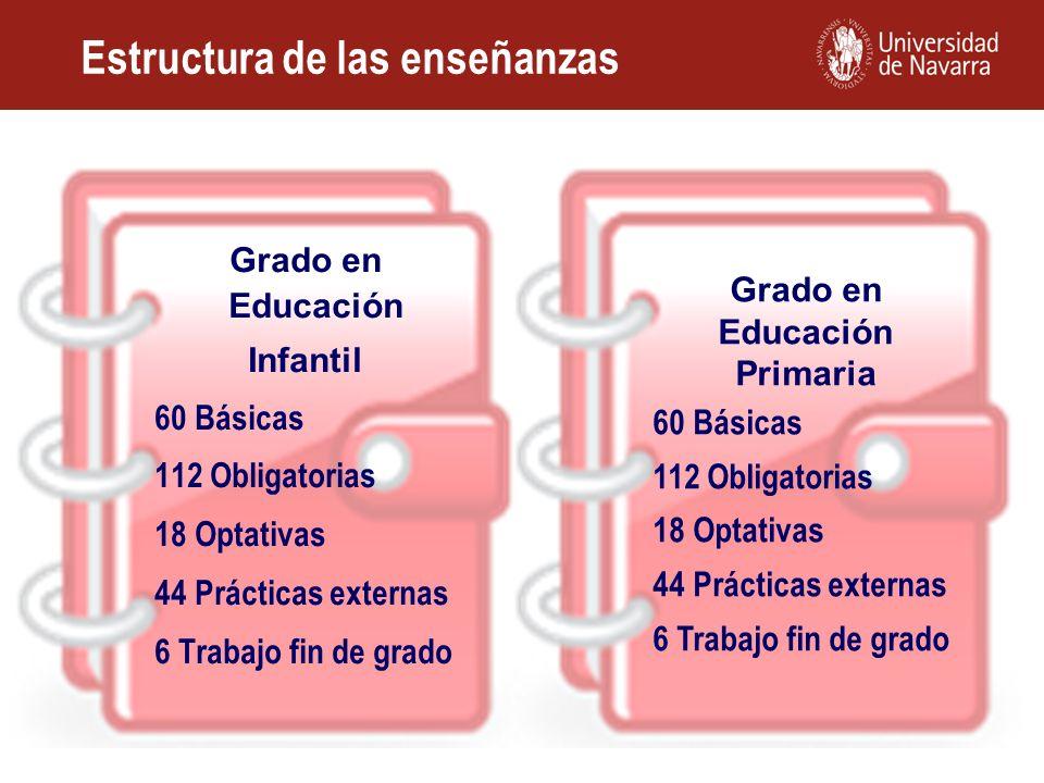 Dobles grados Educación Infantil + Pedagogía Educación Primaria + Pedagogía