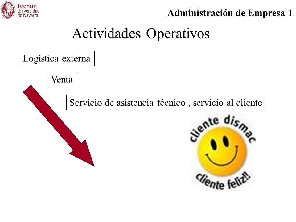 Administración de Empresa 1 Actividades Operativos Logística externa Servicio de asistencia técnico, servicio al cliente Venta