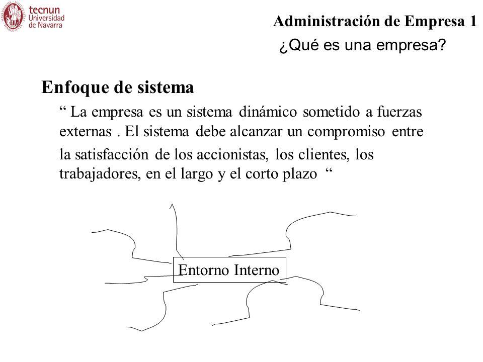 Administración de Empresa 1 Enfoque de sistema La empresa es un sistema dinámico sometido a fuerzas externas. El sistema debe alcanzar un compromiso e