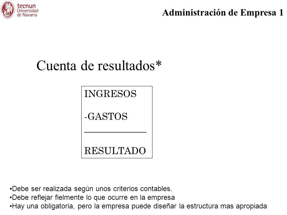 Administración de Empresa 1 Cuenta de resultados* INGRESOS -GASTOS _____________ RESULTADO Debe ser realizada según unos criterios contables. Debe ref