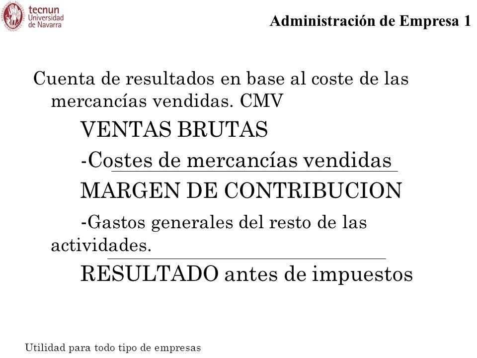 Administración de Empresa 1 Cuenta de resultados en base al coste de las mercancías vendidas. CMV VENTAS BRUTAS -Costes de mercancías vendidas MARGEN