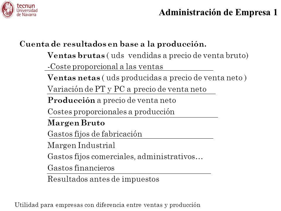 Administración de Empresa 1 Cuenta de resultados en base a la producción. Ventas brutas ( uds vendidas a precio de venta bruto) -Coste proporcional a