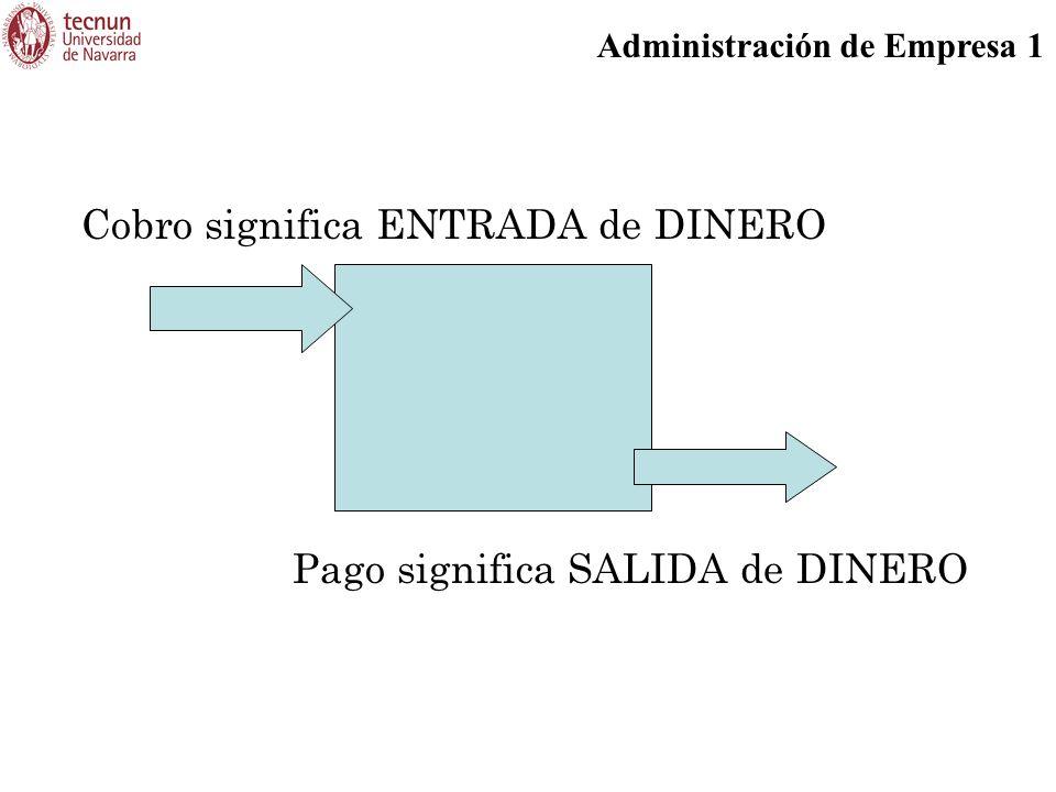 Administración de Empresa 1 Cobro significa ENTRADA de DINERO Pago significa SALIDA de DINERO