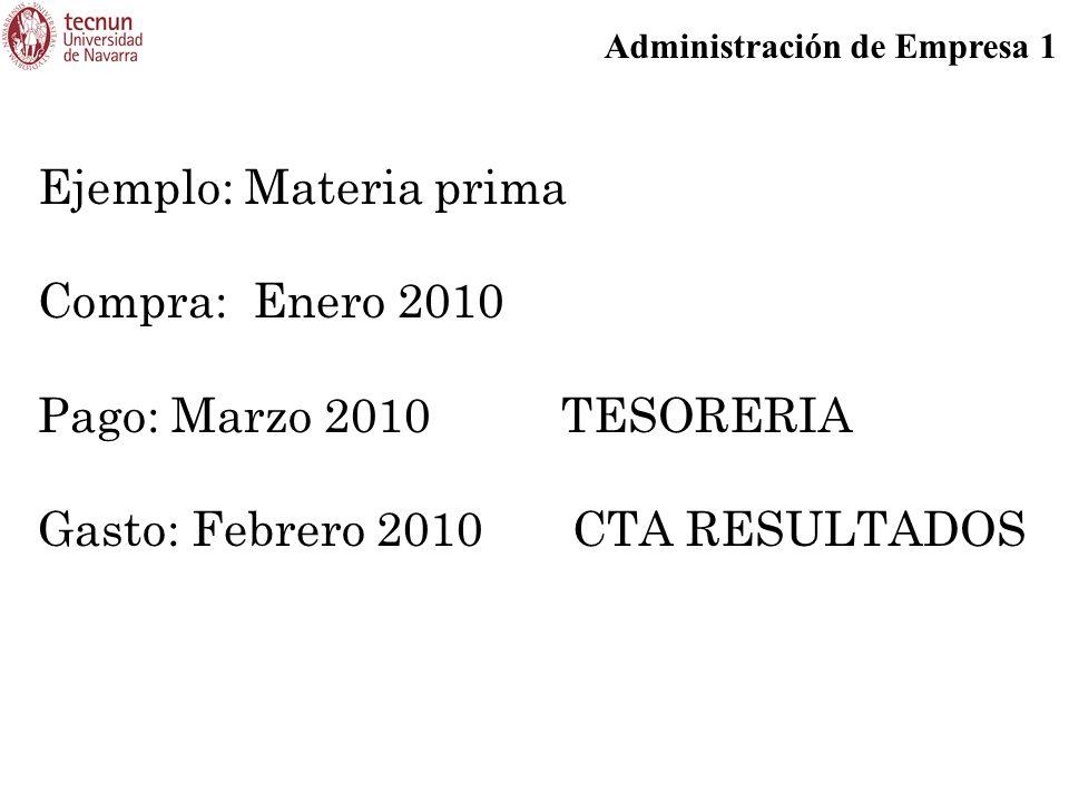 Administración de Empresa 1 Ejemplo: Materia prima Compra: Enero 2010 Pago: Marzo 2010 TESORERIA Gasto: Febrero 2010CTA RESULTADOS