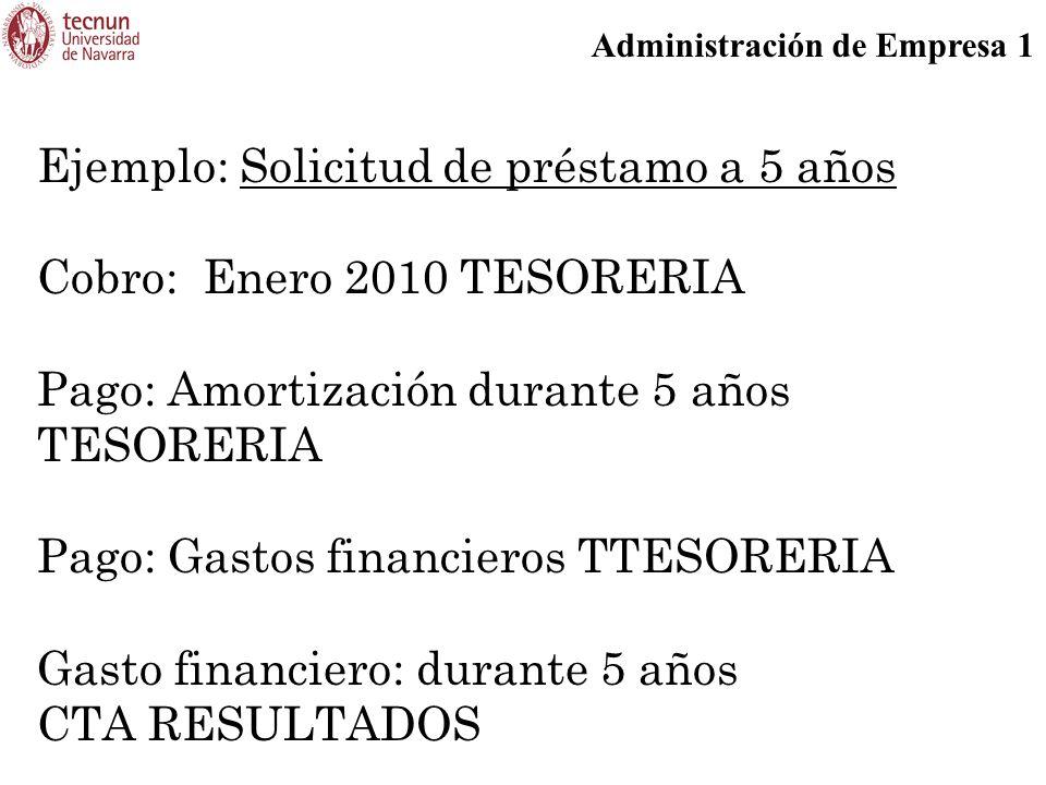 Administración de Empresa 1 Ejemplo: Solicitud de préstamo a 5 años Cobro: Enero 2010 TESORERIA Pago: Amortización durante 5 años TESORERIA Pago: Gast