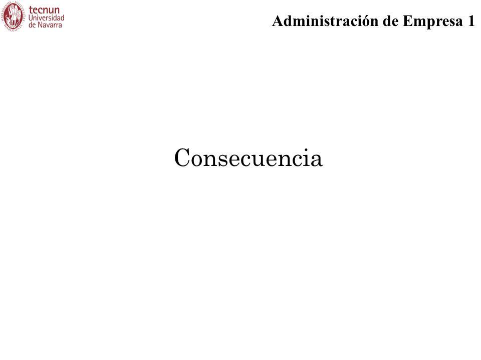 Administración de Empresa 1 Consecuencia