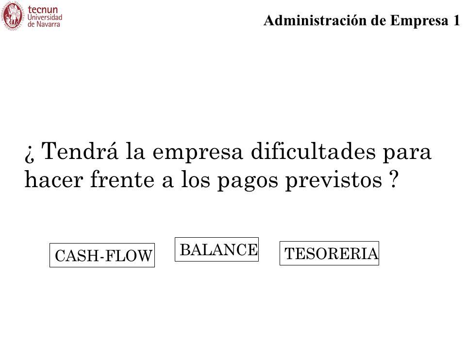 Administración de Empresa 1 ¿ Tendrá la empresa dificultades para hacer frente a los pagos previstos ? CASH-FLOW BALANCE TESORERIA