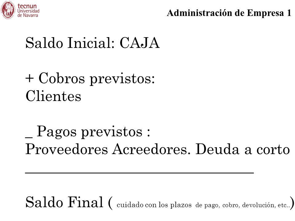 Administración de Empresa 1 Saldo Inicial: CAJA + Cobros previstos: Clientes _ Pagos previstos : Proveedores Acreedores. Deuda a corto _______________