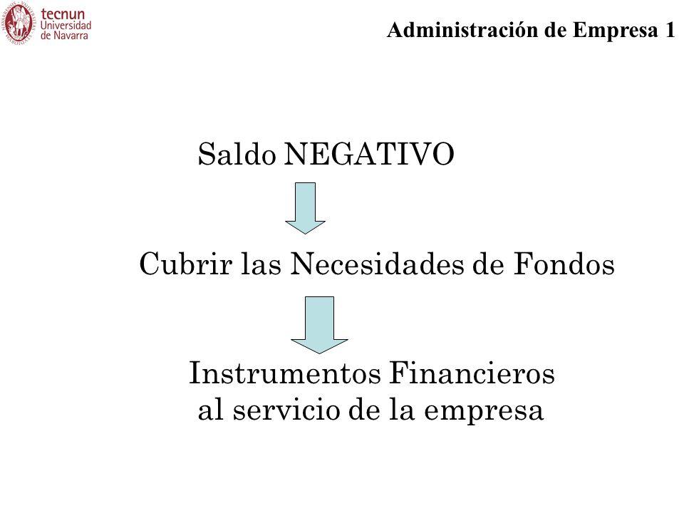 Administración de Empresa 1 Saldo NEGATIVO Cubrir las Necesidades de Fondos Instrumentos Financieros al servicio de la empresa