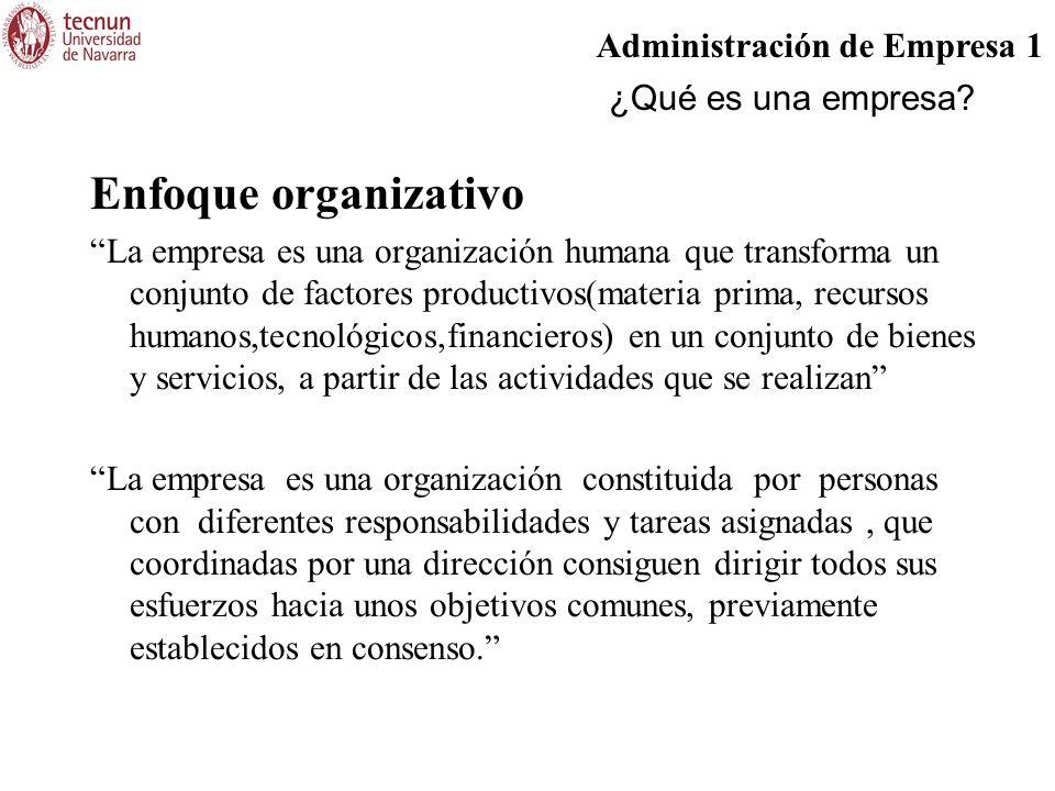 Administración de Empresa 1 Enfoque organizativo La empresa es una organización humana que transforma un conjunto de factores productivos(materia prim