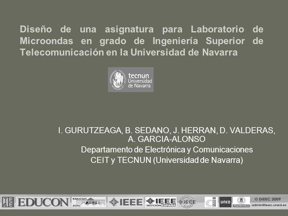 Diseño de una asignatura para Laboratorio de Microondas en grado de Ingeniería Superior de Telecomunicación en la Universidad de Navarra I. GURUTZEAGA