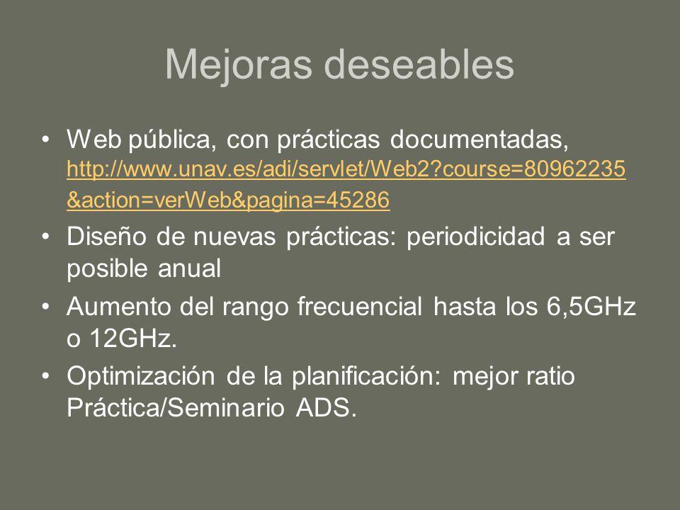 Mejoras deseables Web pública, con prácticas documentadas, http://www.unav.es/adi/servlet/Web2?course=80962235 &action=verWeb&pagina=45286 http://www.unav.es/adi/servlet/Web2?course=80962235 &action=verWeb&pagina=45286 Diseño de nuevas prácticas: periodicidad a ser posible anual Aumento del rango frecuencial hasta los 6,5GHz o 12GHz.