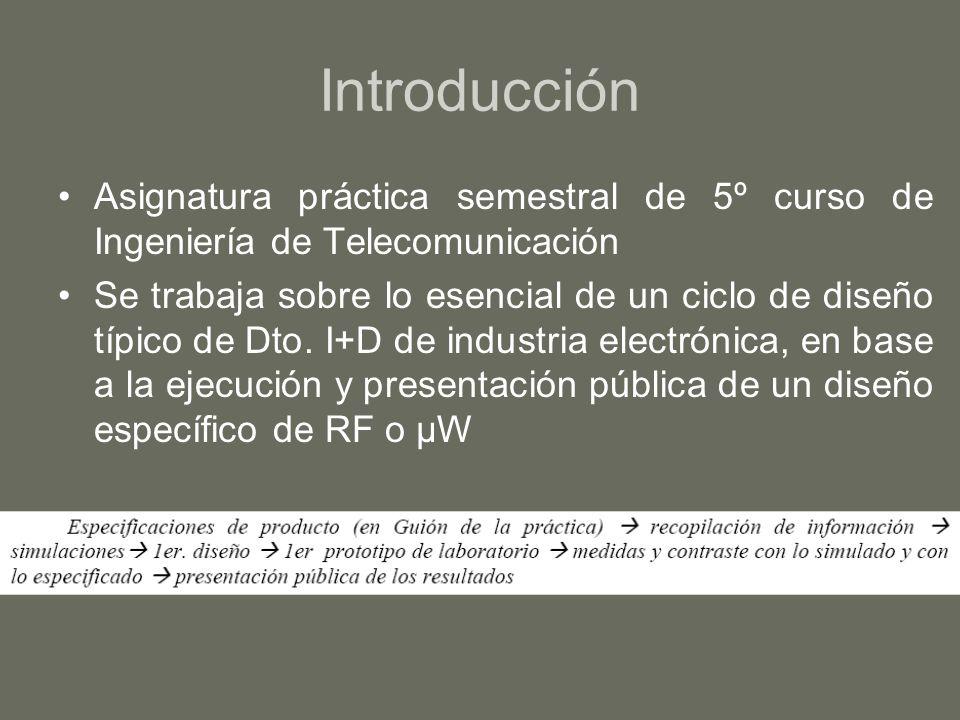 Introducción Asignatura práctica semestral de 5º curso de Ingeniería de Telecomunicación Se trabaja sobre lo esencial de un ciclo de diseño típico de Dto.