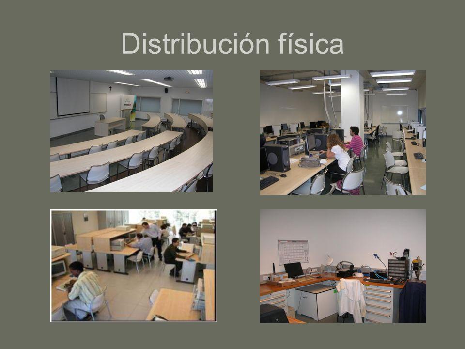 Distribución física