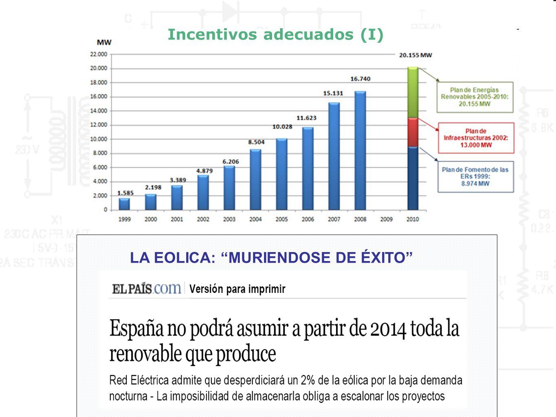 Incentivos adecuados (I) LA EOLICA: MURIENDOSE DE ÉXITO