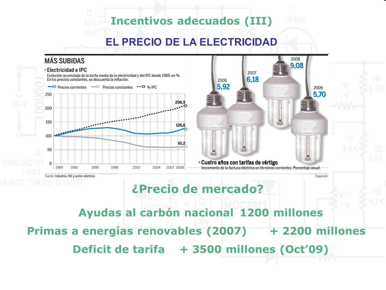 Incentivos adecuados (III) EL PRECIO DE LA ELECTRICIDAD ¿Precio de mercado? Primas a energías renovables (2007)+ 2200 millones Ayudas al carbón nacion