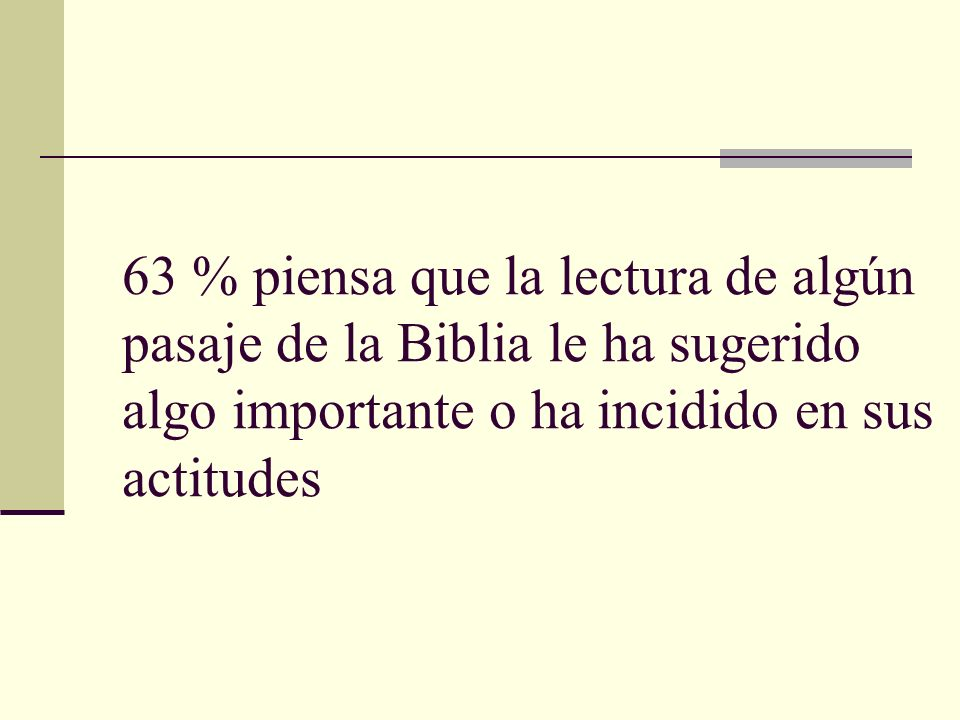 63 % piensa que la lectura de algún pasaje de la Biblia le ha sugerido algo importante o ha incidido en sus actitudes
