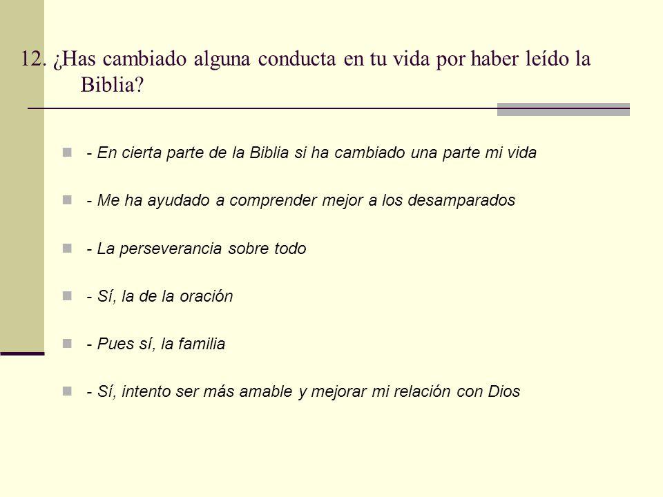 12. ¿Has cambiado alguna conducta en tu vida por haber leído la Biblia? - En cierta parte de la Biblia si ha cambiado una parte mi vida - Me ha ayudad