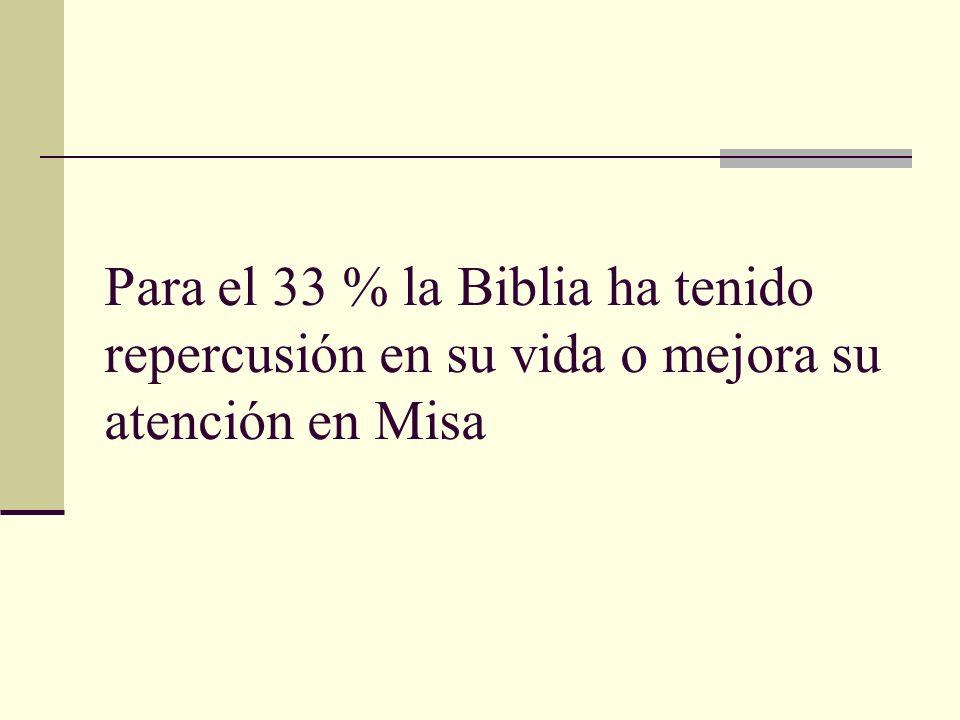 Para el 33 % la Biblia ha tenido repercusión en su vida o mejora su atención en Misa