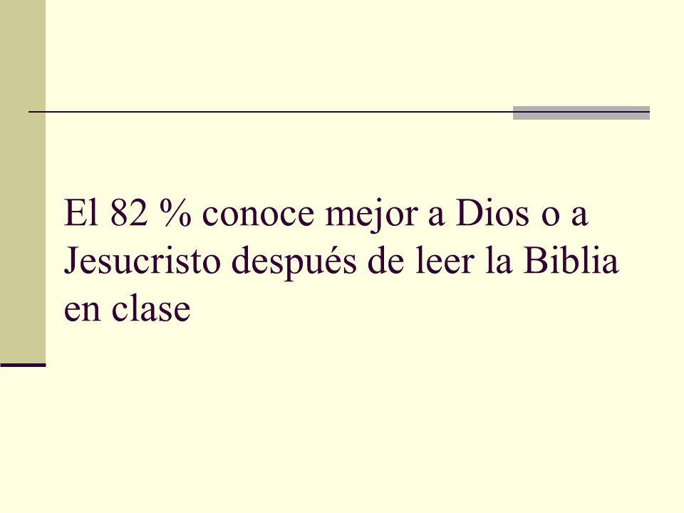 El 82 % conoce mejor a Dios o a Jesucristo después de leer la Biblia en clase