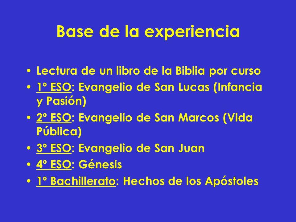 Base de la experiencia Lectura de un libro de la Biblia por curso 1º ESO: Evangelio de San Lucas (Infancia y Pasión) 2º ESO: Evangelio de San Marcos (